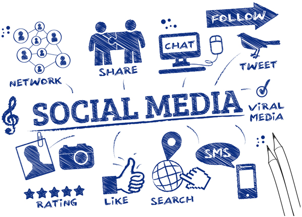 Social Media Marketing Pros and Cons - Resources