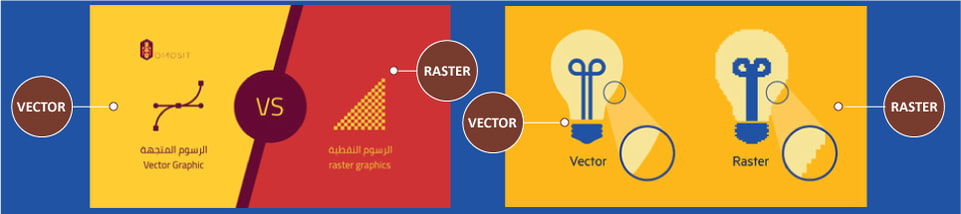 What's the Difference Between Raster and Vector? - Resources
