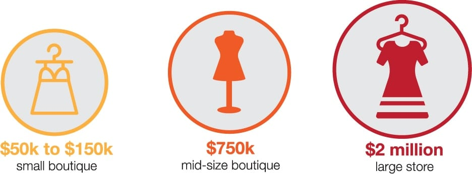 Fashion Boutique Marketing Guide: Get Sales with Online Printing
