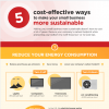 5 Cost-Effective Ways to Make Your Small Business More Sustainable